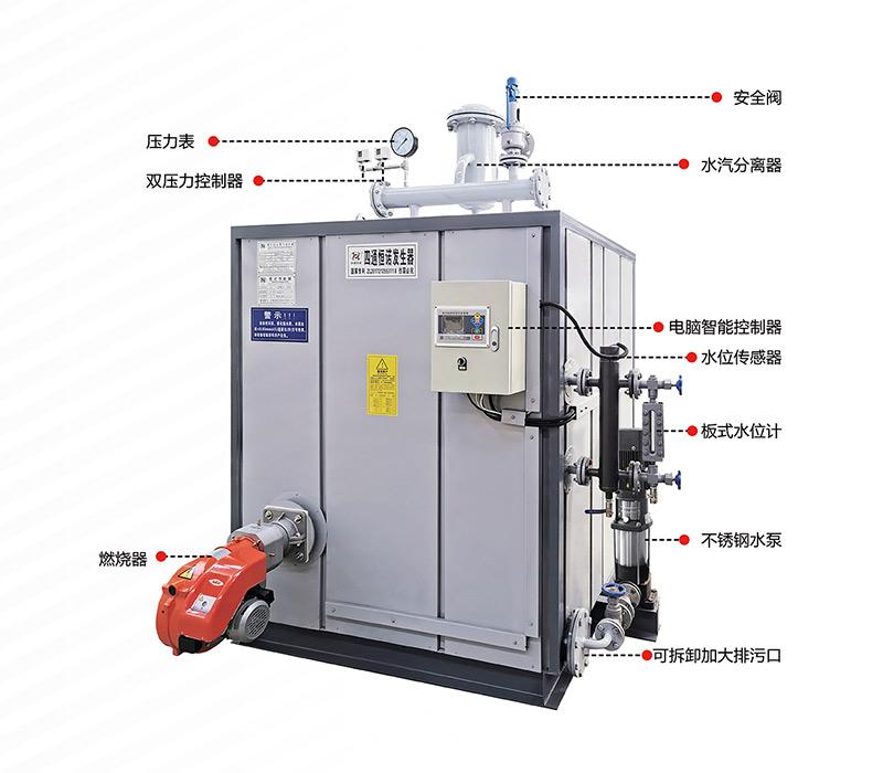 卧式燃油气蒸汽发生器